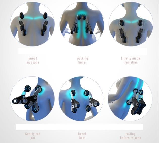 Chức năng hoạt động ghế massage toàn thân GM001