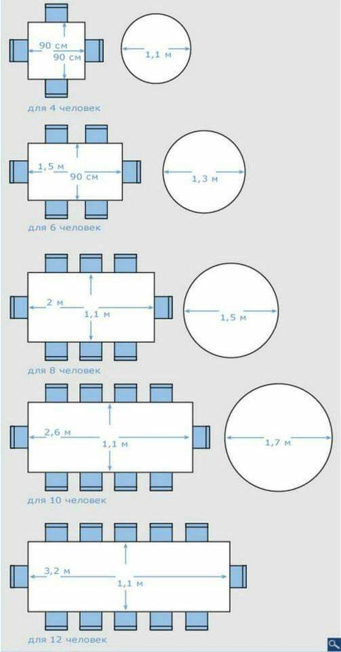 Kích cỡ bàn hình chữ nhật( 4 ghế & 6, 8, 10, 12 ghế)
