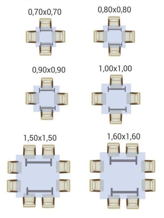 Kích cỡ bàn hình vuông( 4 ghế & 8 ghế)