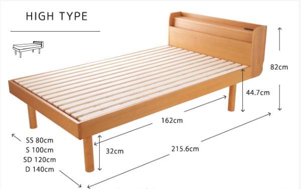 Kích thước tiêu chuẩn giường ngủ đơn