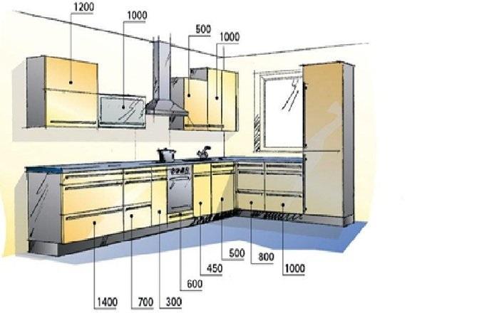 Kích thước tủ bếp phù hợp với tiêu chuẩn người Việt